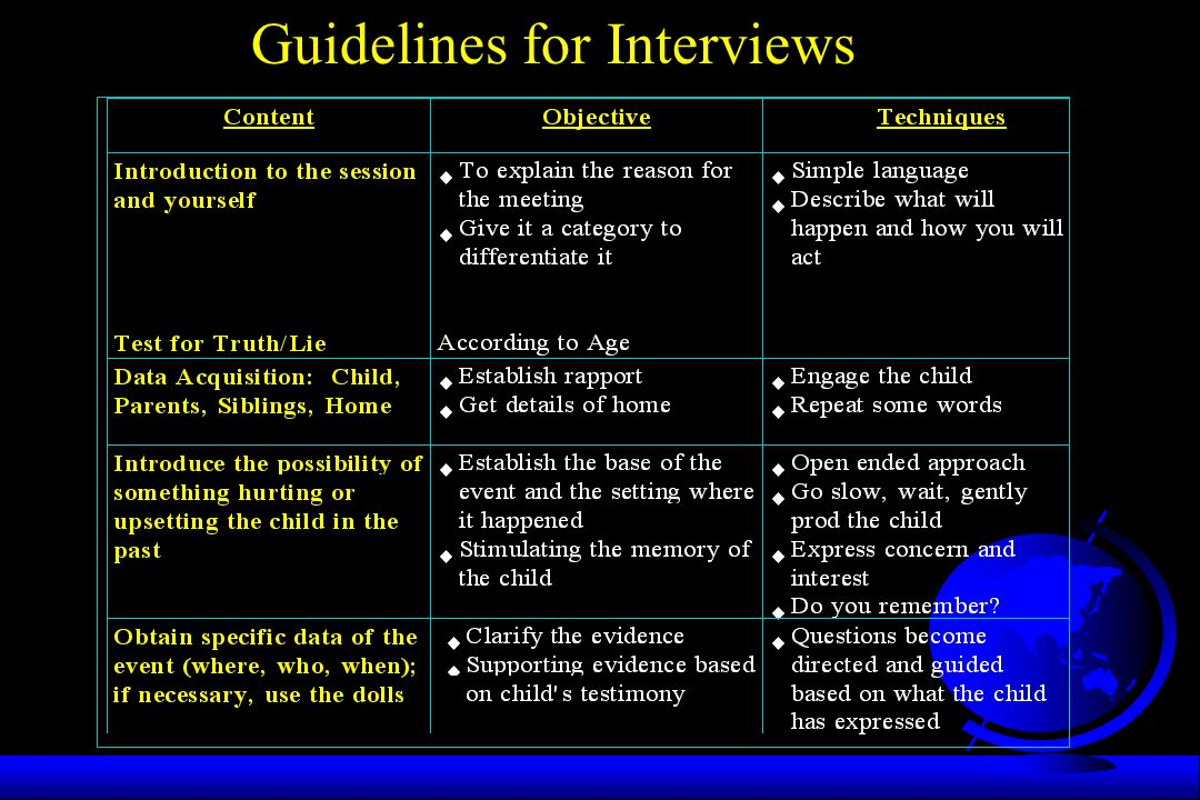 Guidelines for Interviews