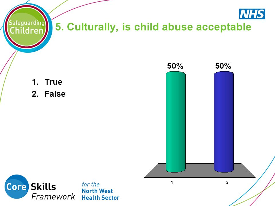 5. Culturally, is child abuse acceptable