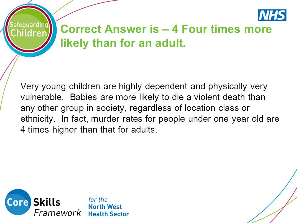Correct Answer is – 4 Four times more likely than for an adult.