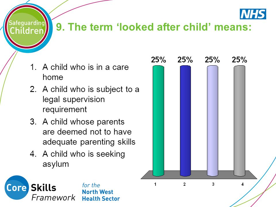 9. The term 'looked after child' means: