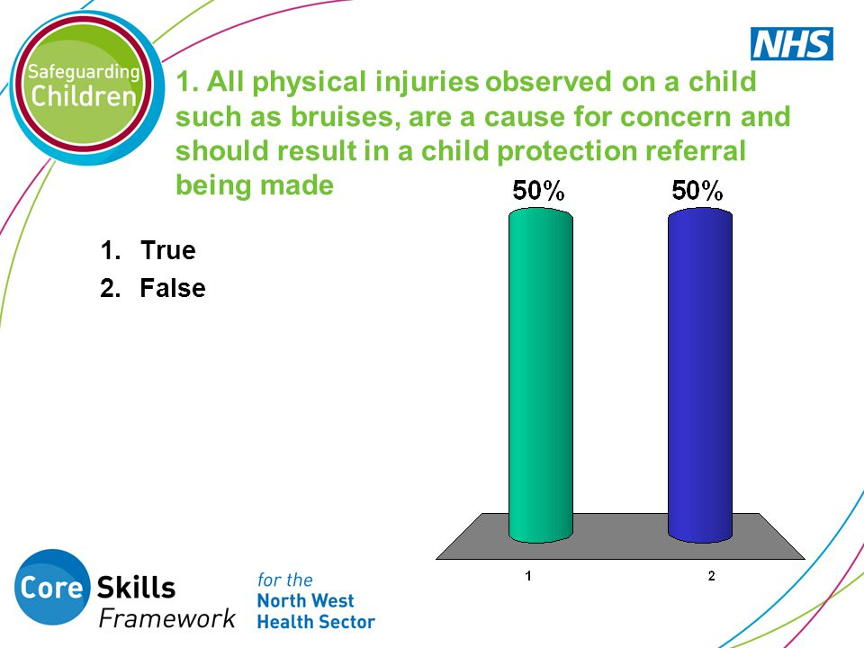 1. All physical injuries observed on a child such as bruises, are a cause for concern and should result in a child protection referral being made