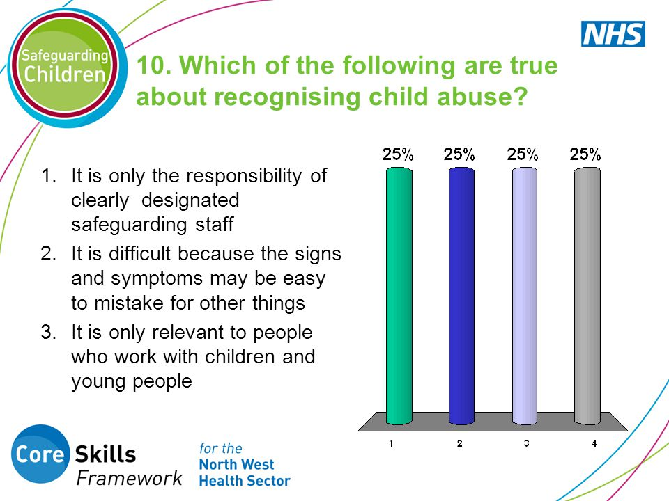 10. Which of the following are true about recognising child abuse