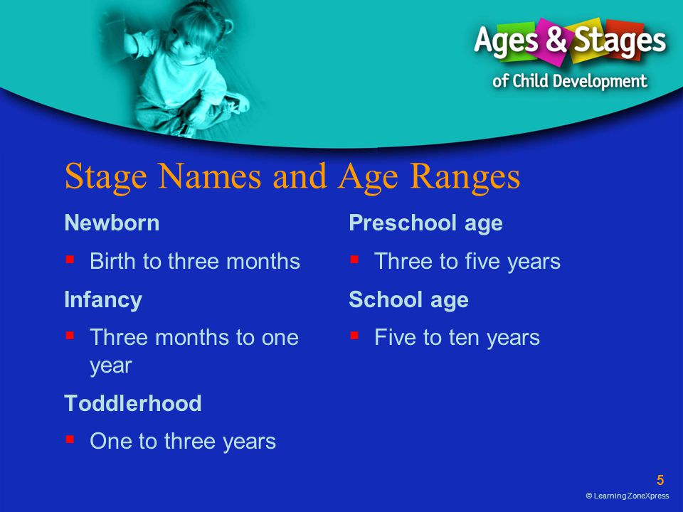 Stage Names and Age Ranges