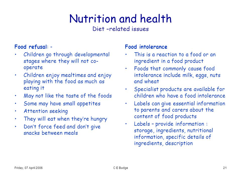 Nutrition and health Diet –related issues