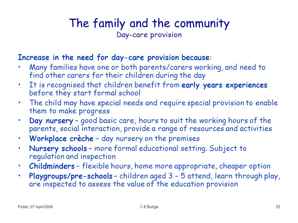 The family and the community Day-care provision