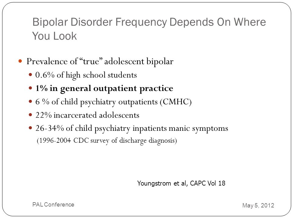 Bipolar Disorder Frequency Depends On Where You Look