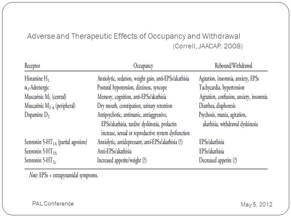Adverse and Therapeutic Effects of Occupancy and Withdrawal