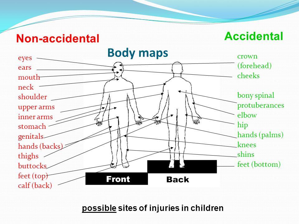 Body maps Accidental Non-accidental