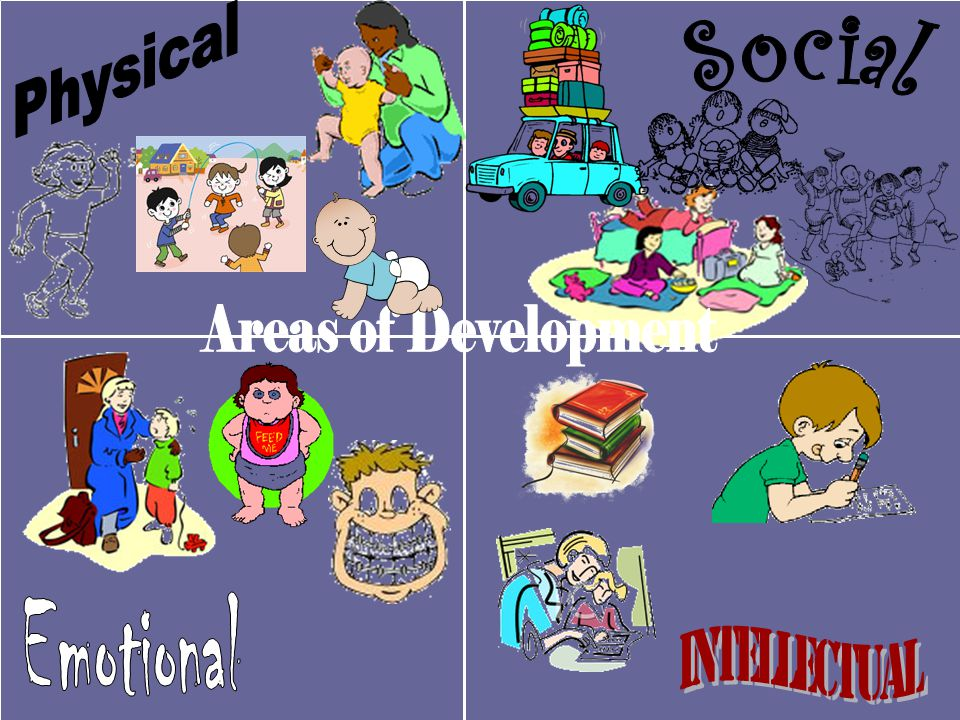 Physical Social Areas of Development Emotional Intellectual