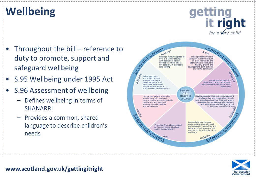 Wellbeing Throughout the bill – reference to duty to promote, support and safeguard wellbeing. S.95 Wellbeing under 1995 Act.