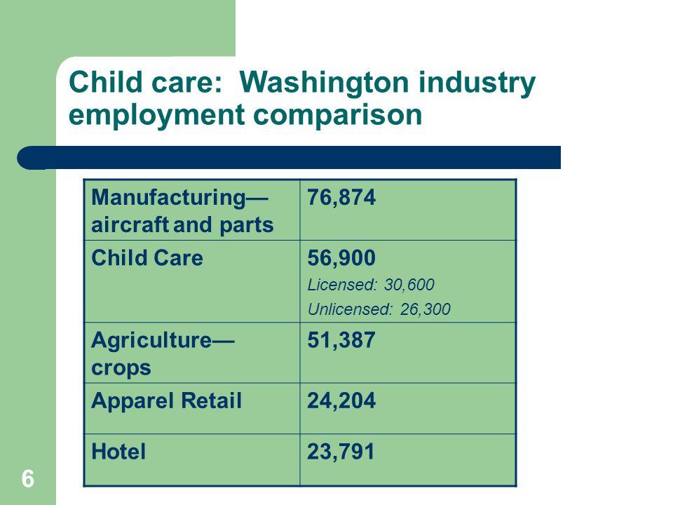Child care: Washington industry employment comparison