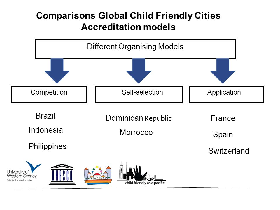 Comparisons Global Child Friendly Cities Accreditation models