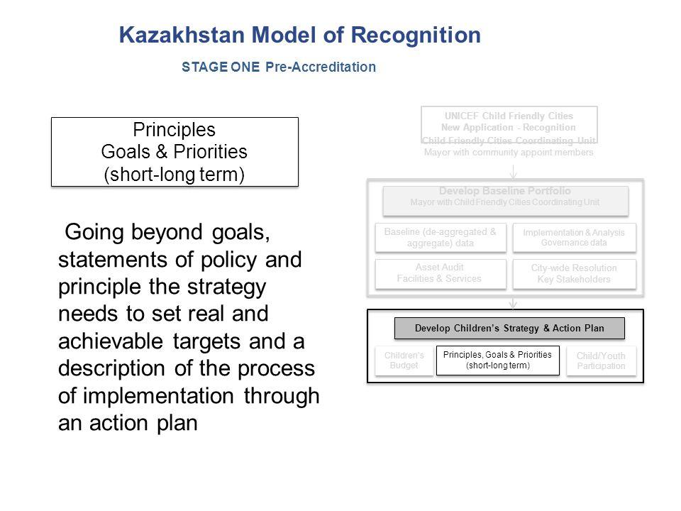 Kazakhstan Model of Recognition