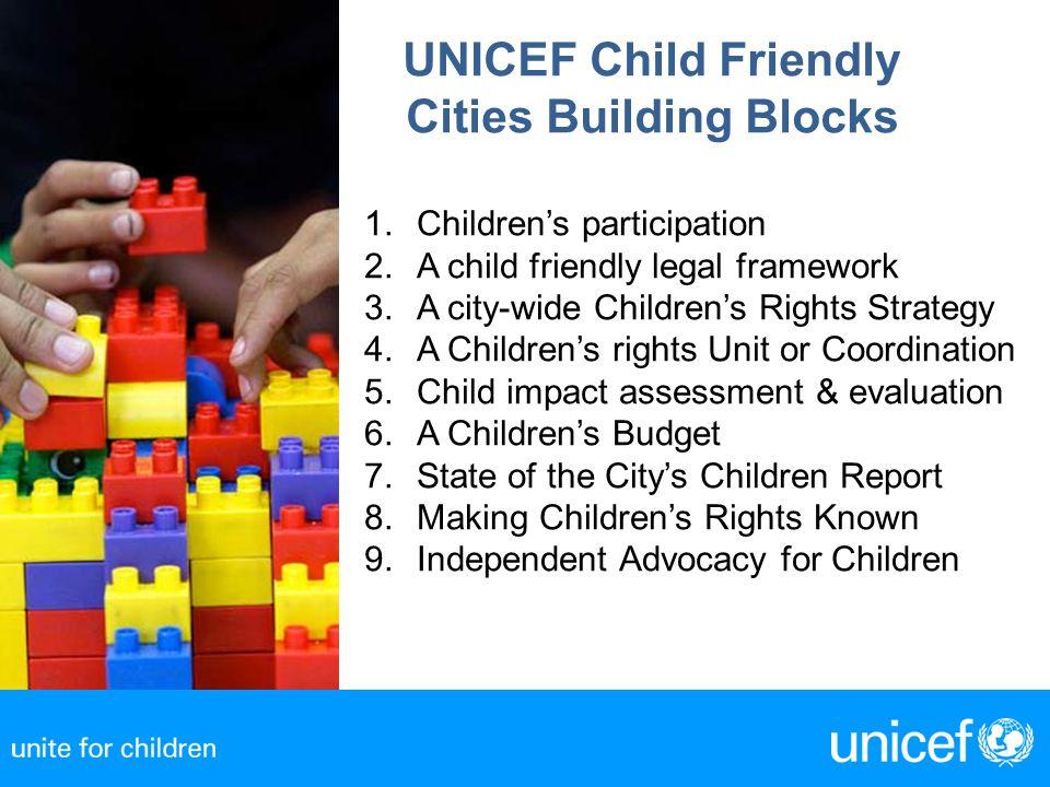 UNICEF Child Friendly Cities Building Blocks