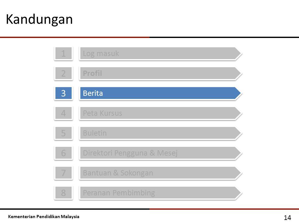 Kandungan 1 2 3 4 5 6 7 8 Log masuk Profil Berita Peta Kursus Buletin