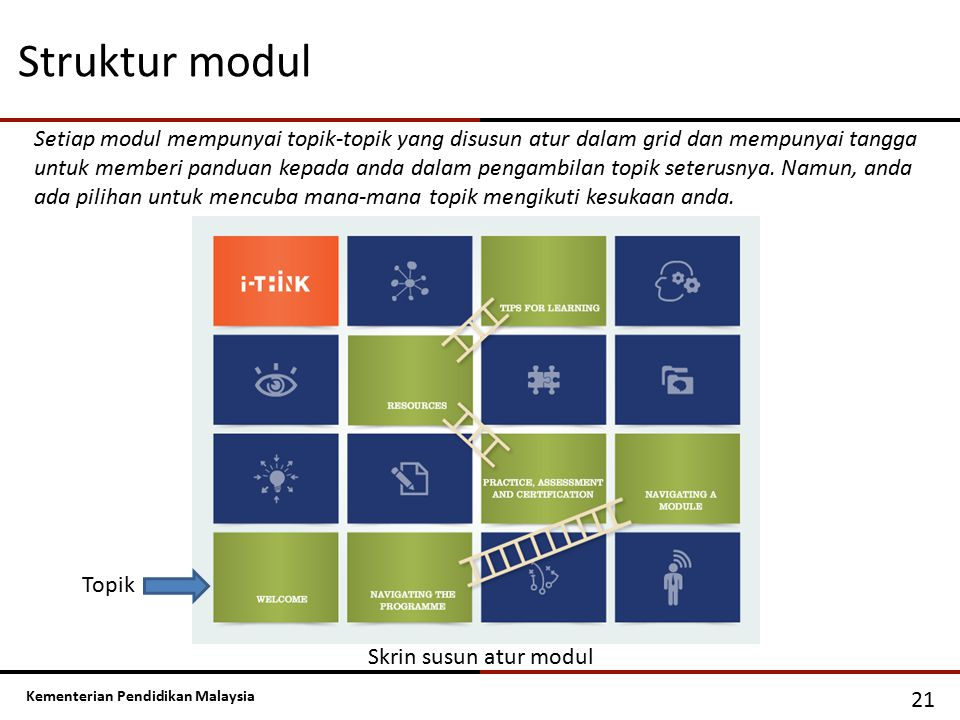 Struktur modul
