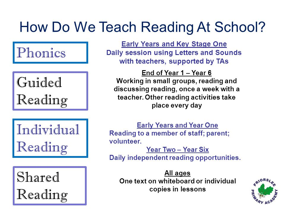 How Do We Teach Reading At School