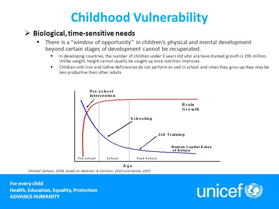 Childhood Vulnerability
