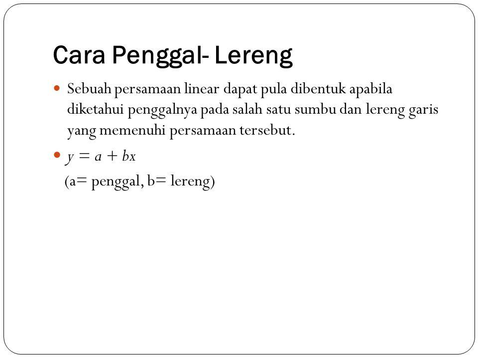 Cara Penggal- Lereng y = a + bx