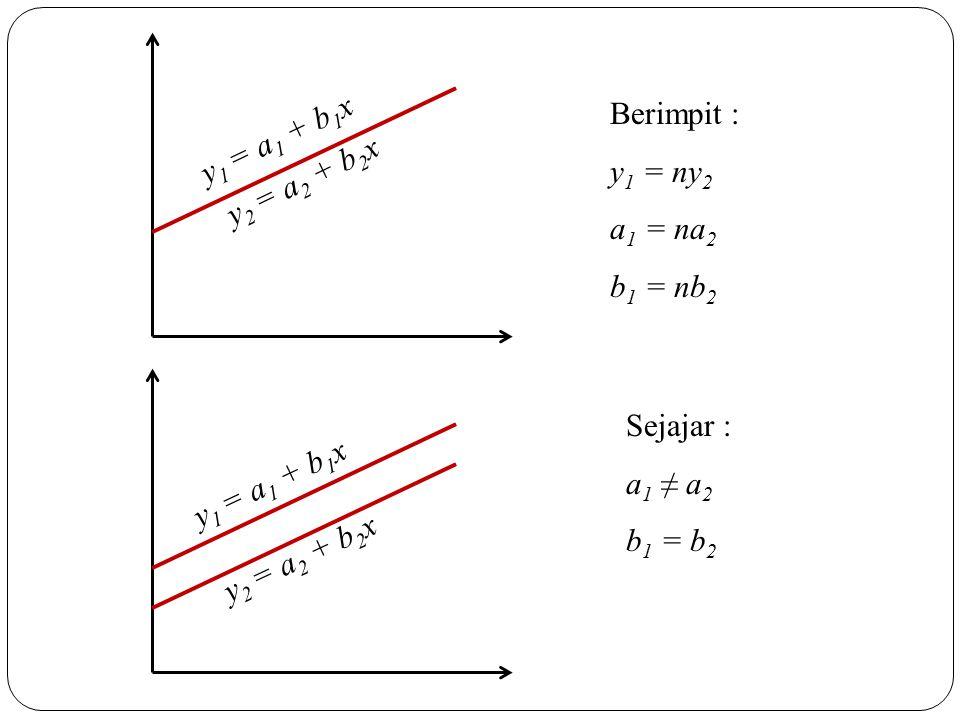 Berimpit : y1 = ny2. a1 = na2. b1 = nb2. y1 = a1 + b1x. y2 = a2 + b2x. Sejajar : a1 ≠ a2. b1 = b2.
