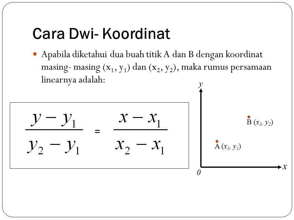 Cara Dwi- Koordinat