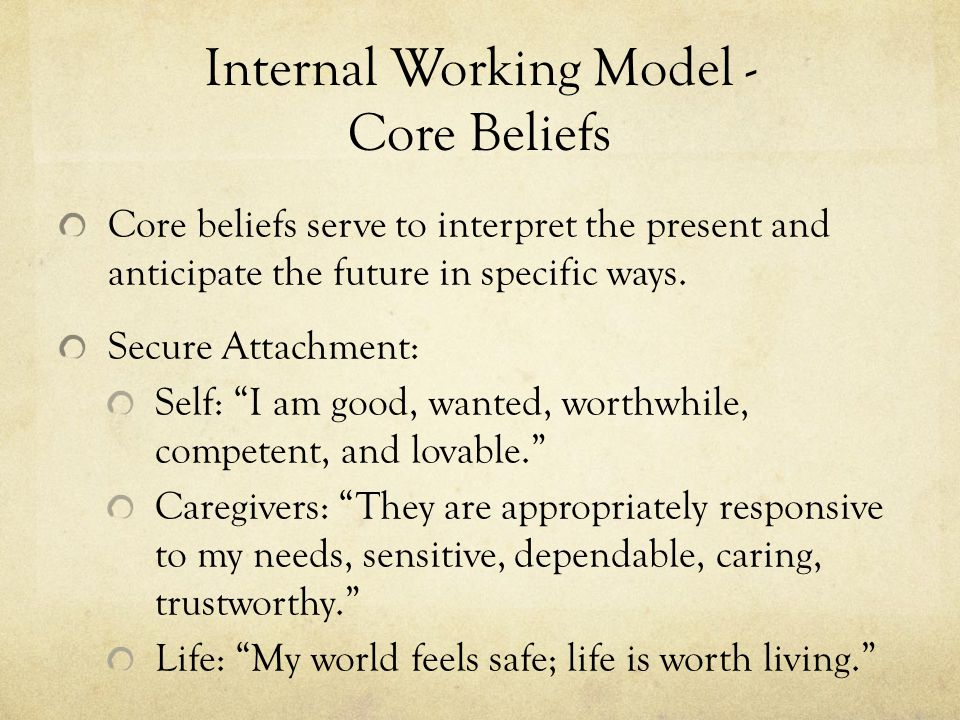 Internal Working Model - Core Beliefs