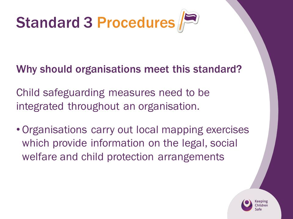 Standard 3 Procedures Why should organisations meet this standard
