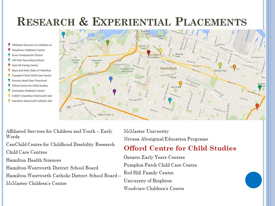 Research & Experiential Placements