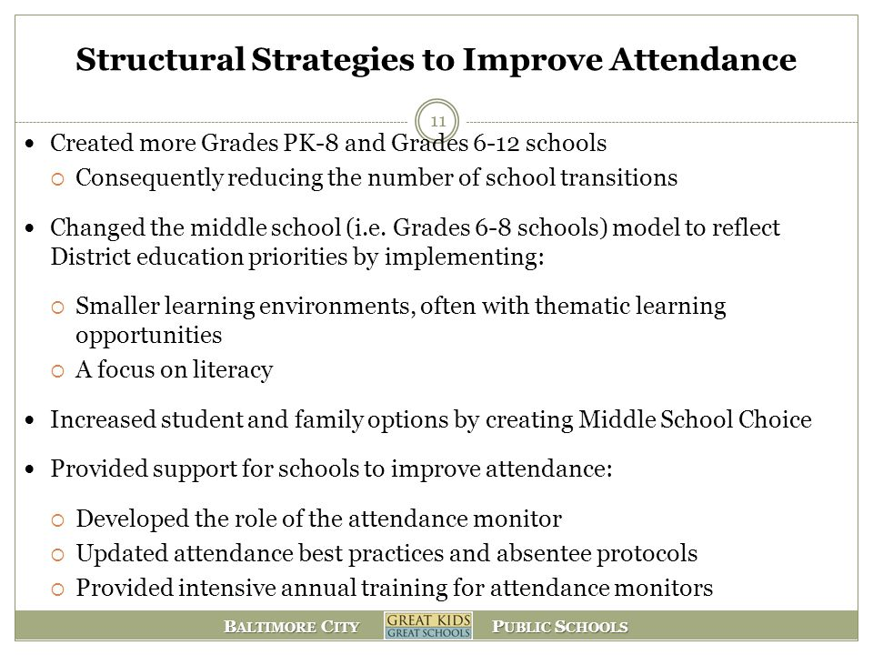 Structural Strategies to Improve Attendance