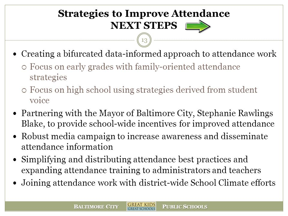Strategies to Improve Attendance NEXT STEPS
