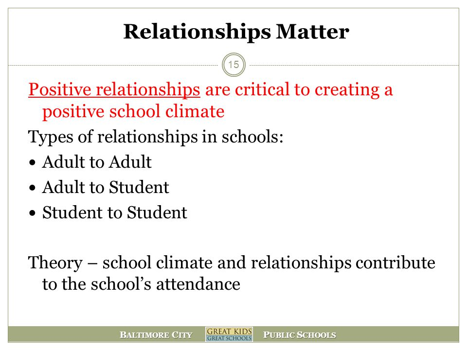 Relationships Matter Positive relationships are critical to creating a positive school climate. Types of relationships in schools: