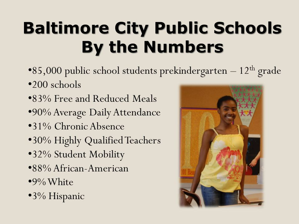 Baltimore City Public Schools By the Numbers