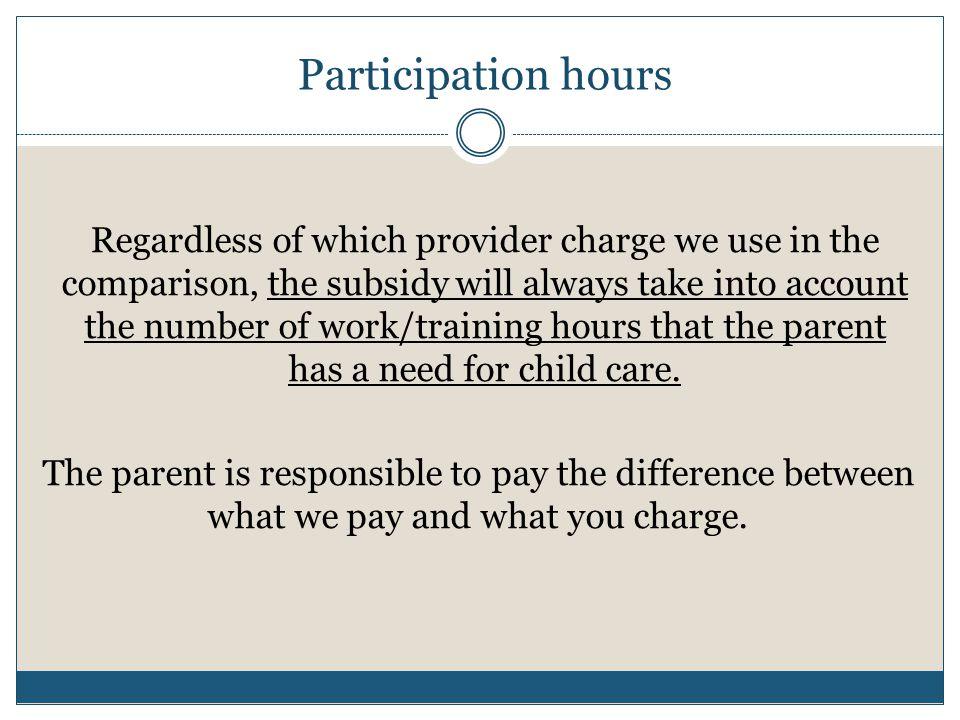 Participation hours
