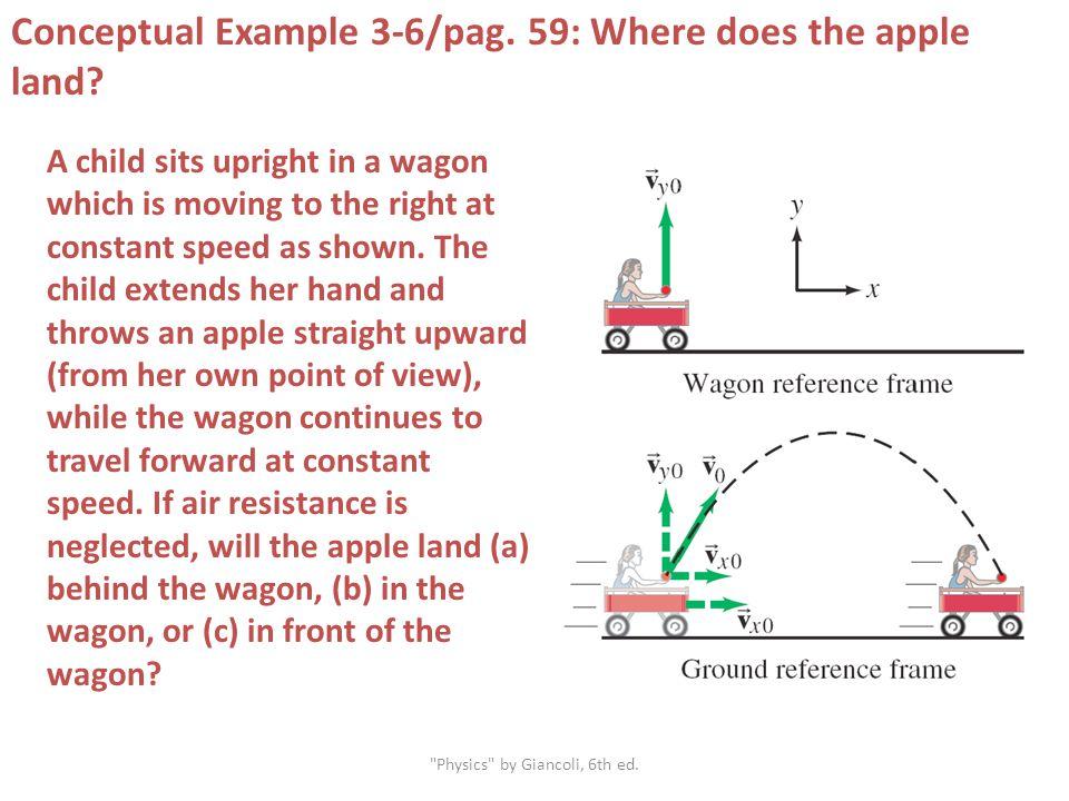 Physics by Giancoli, 6th ed.