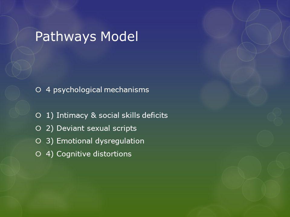 Pathways Model 4 psychological mechanisms