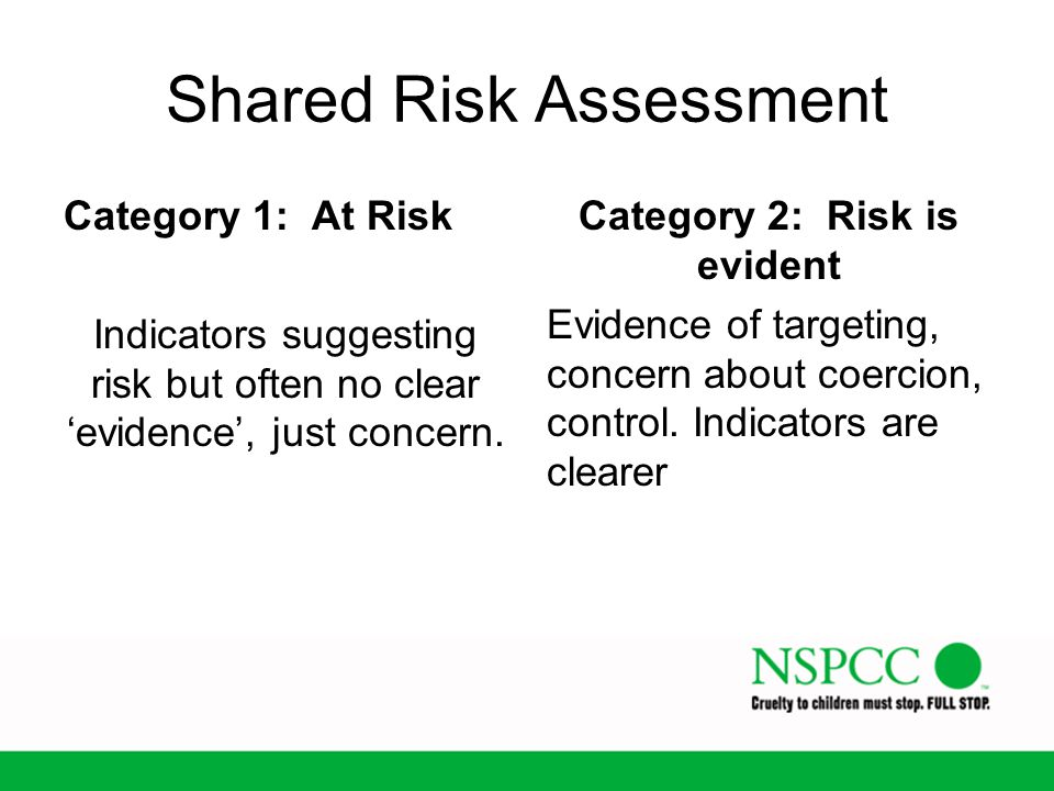 Shared Risk Assessment