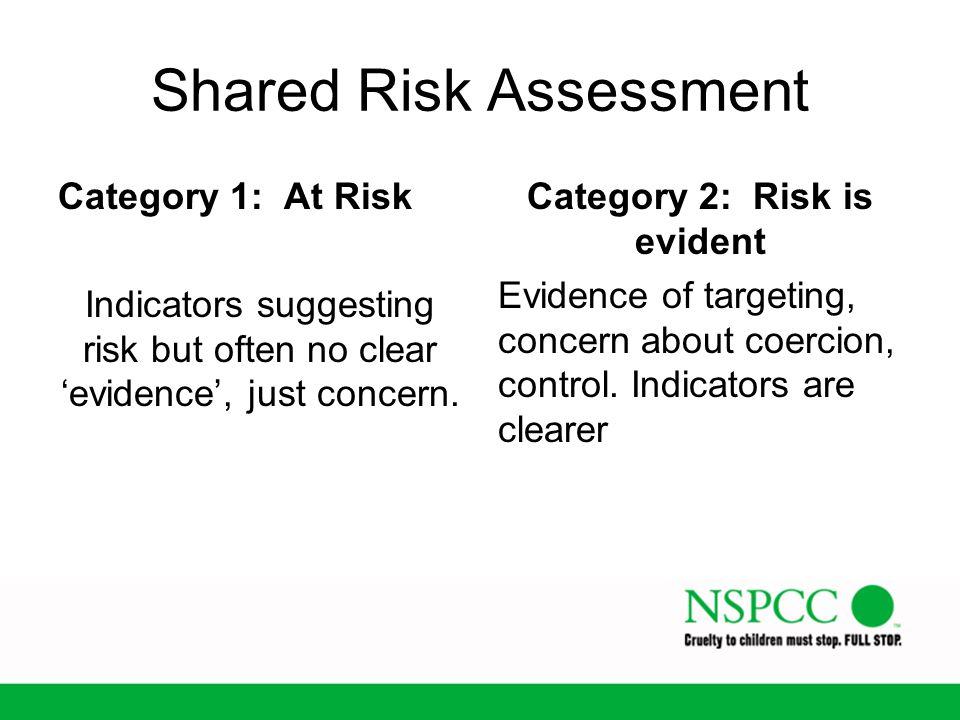 Shared Risk Assessment