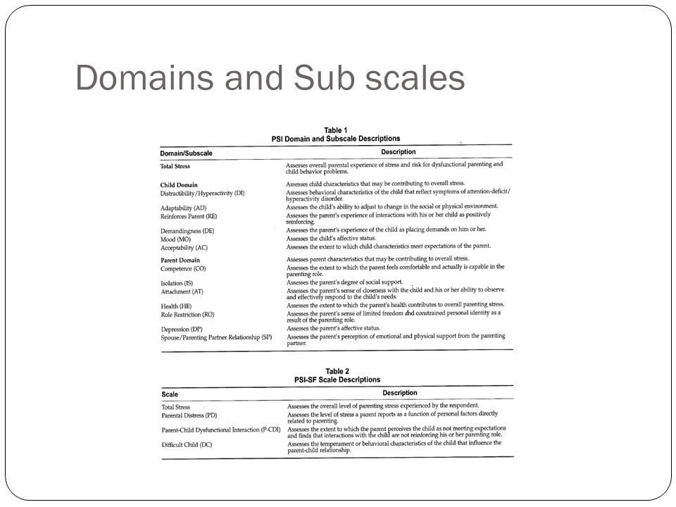 Domains and Sub scales