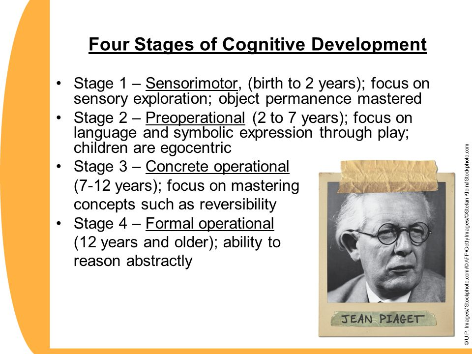 Four Stages of Cognitive Development