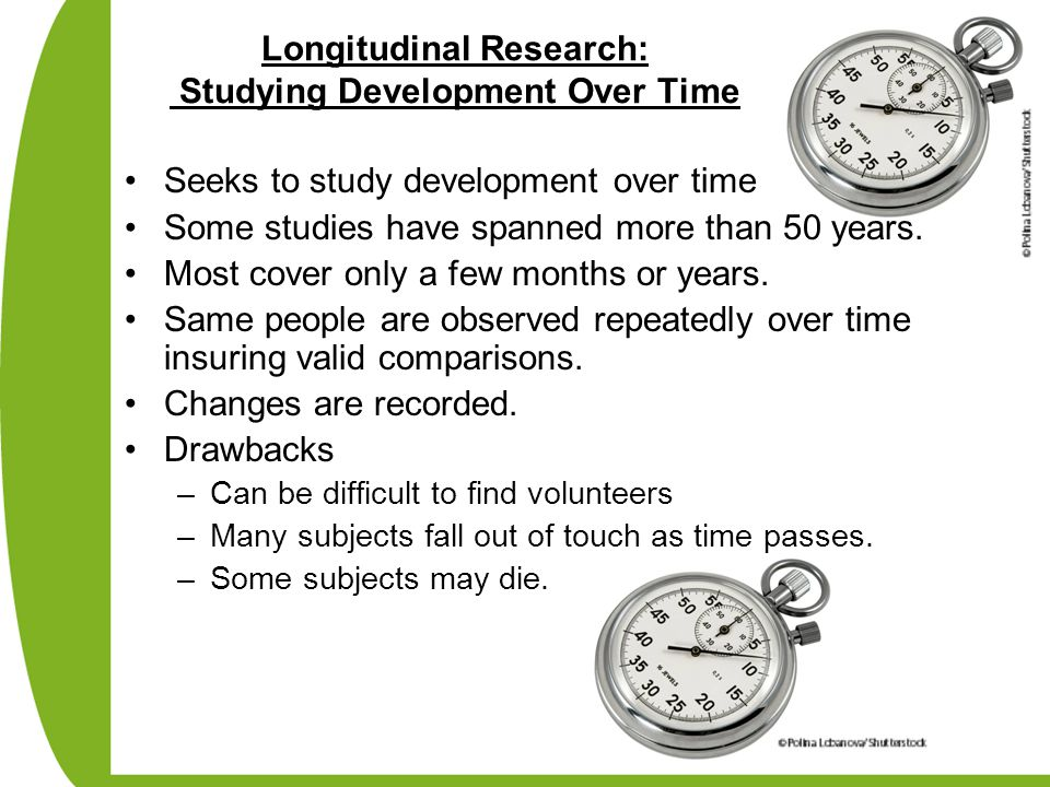 Longitudinal Research: Studying Development Over Time