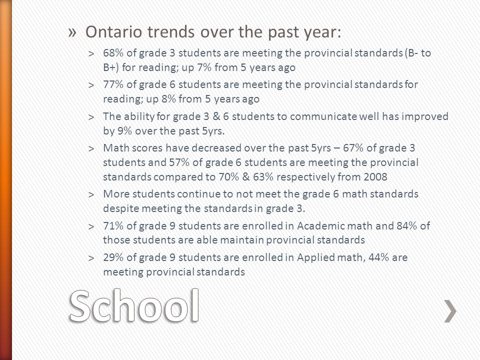 School Ontario trends over the past year: