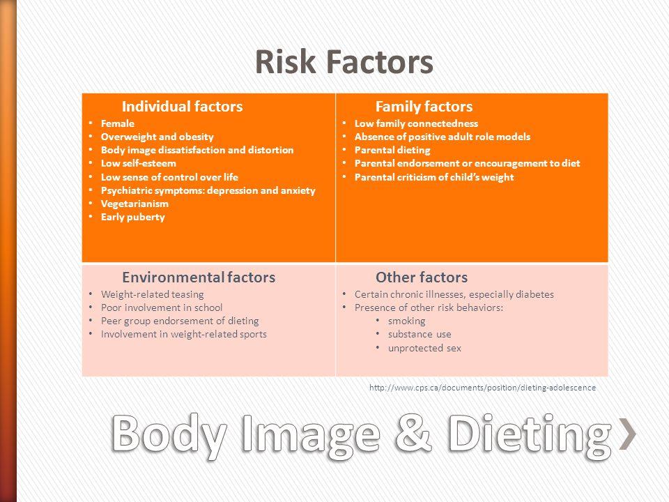 Body Image & Dieting Risk Factors Individual factors Family factors