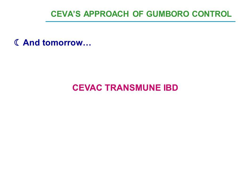 CEVA'S APPROACH OF GUMBORO CONTROL