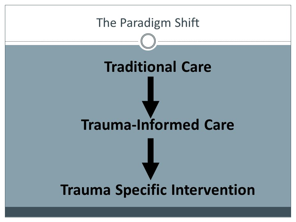 Traditional Care Trauma-Informed Care Trauma Specific Intervention
