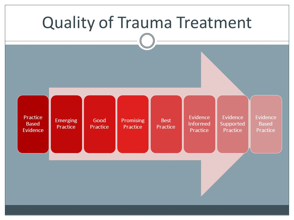 Quality of Trauma Treatment