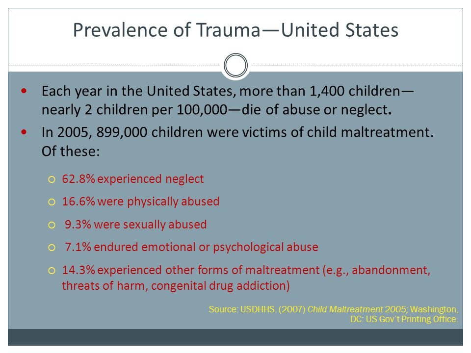 Prevalence of Trauma—United States