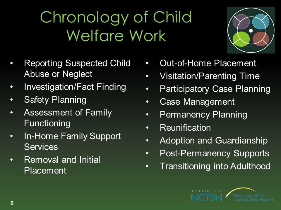 Chronology of Child Welfare Work