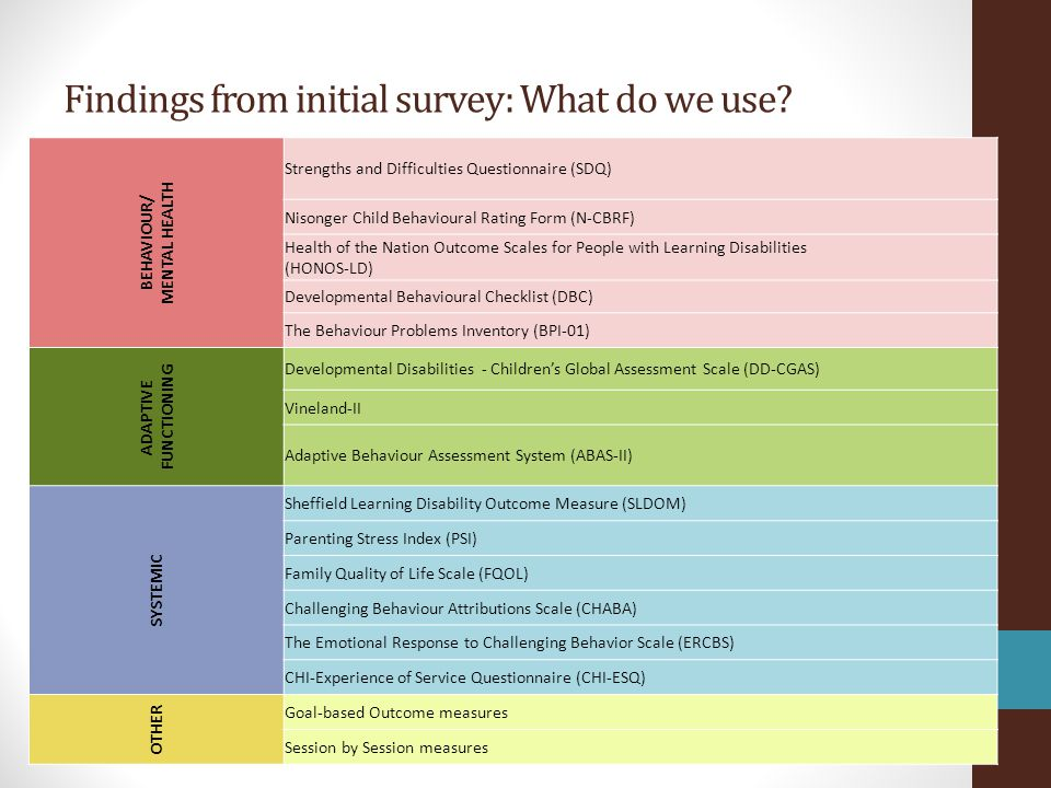 Findings from initial survey: What do we use