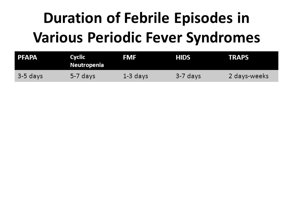 Duration of Febrile Episodes in Various Periodic Fever Syndromes