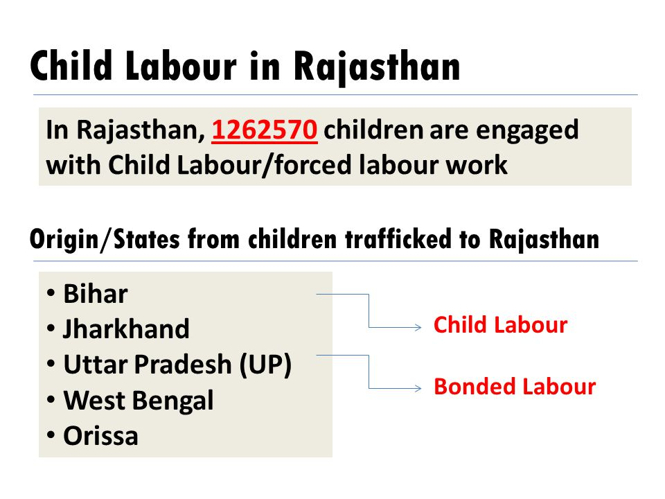 Child Labour in Rajasthan